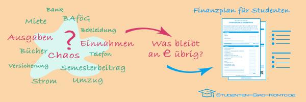 Finanzplan für Studenten, IN