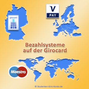 Bezahlsysteme Girocard, © IN, studenten-giro-konto.de